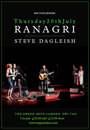 Ranagri 20 July 2